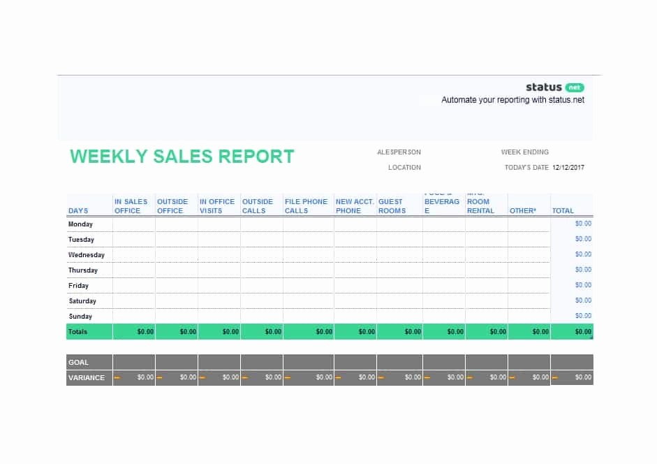 Weekly Sales Reports Templates Lovely 45 Sales Report Templates [daily Weekly Monthly Salesman
