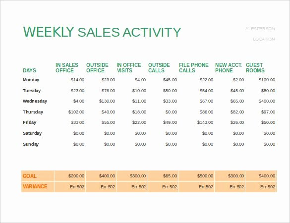 Weekly Sales Reports Templates Lovely Weekly Report Template Weekly Sales Report Template