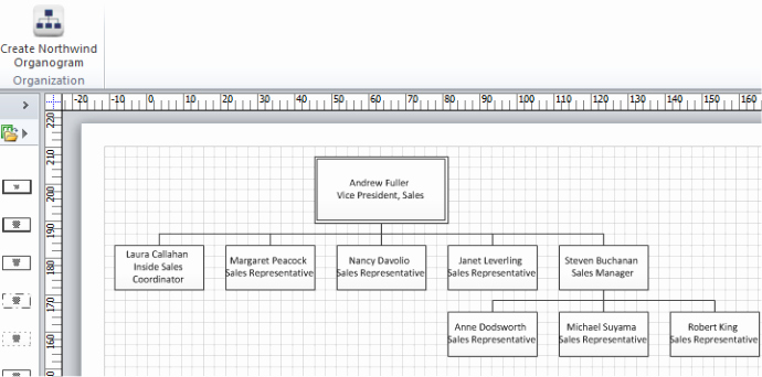 Word org Chart Template Fresh organization Chart Template Word 2010