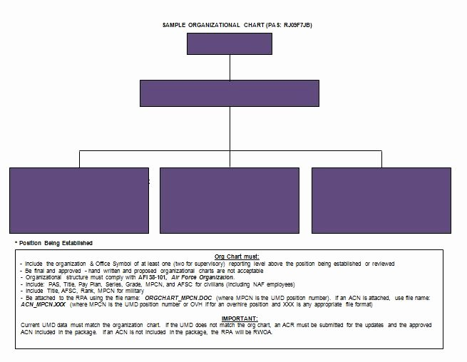 Word org Chart Template Inspirational 40 organizational Chart Templates Word Excel Powerpoint