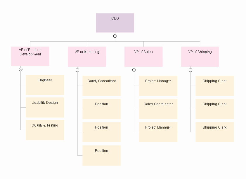 Word org Chart Template Inspirational organizational Chart Templates Templates for Word Ppt