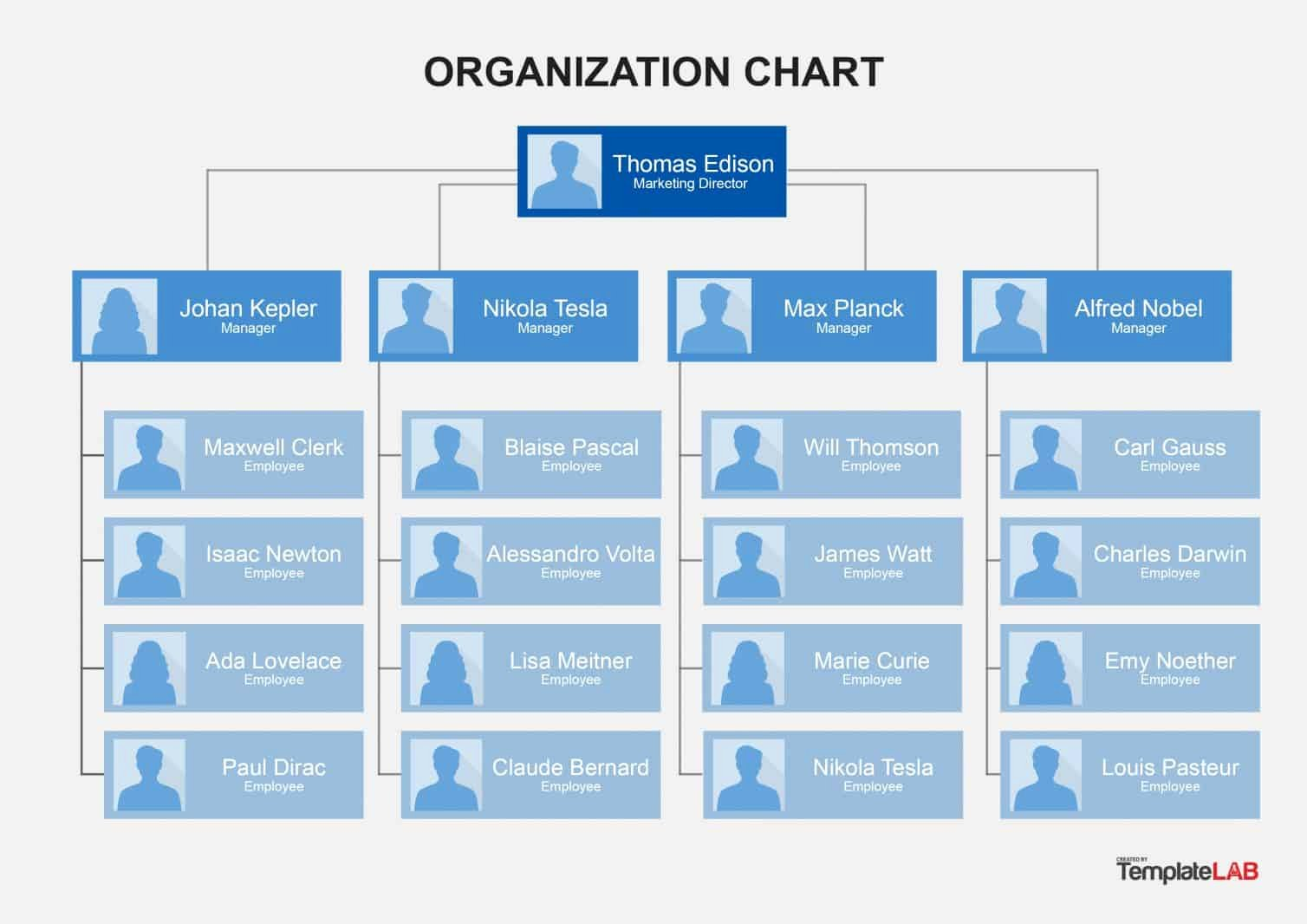 Word org Chart Template Lovely 40 organizational Chart Templates Word Excel Powerpoint