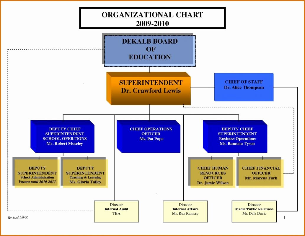 Word org Chart Templates Elegant Chart Template Word