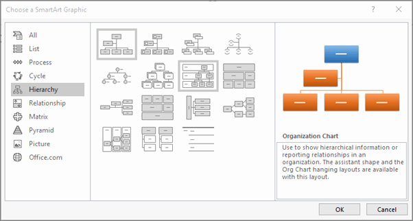 Word org Chart Templates Luxury How to Make A Business organizational Chart In 3 Steps