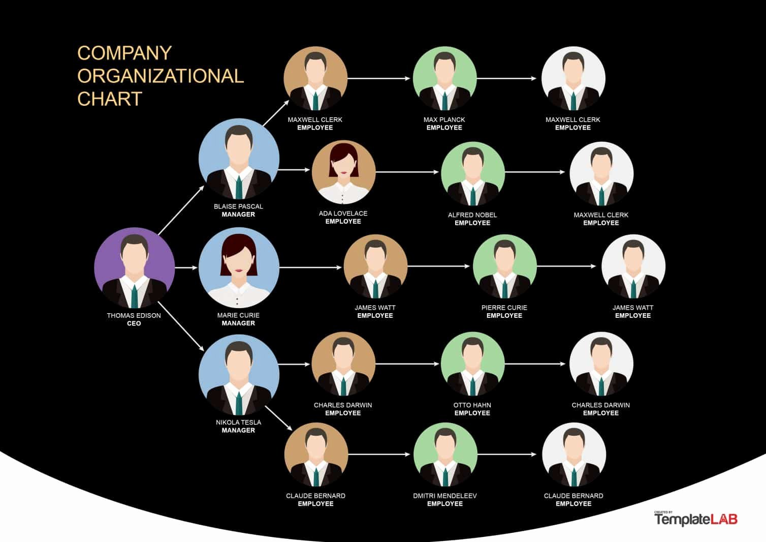 Word org Chart Templates New 40 organizational Chart Templates Word Excel Powerpoint