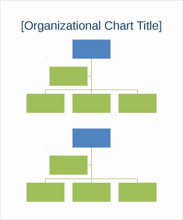 Word organizational Chart Template Elegant 17 Sample organizational Chart Templates Pdf Word Excel