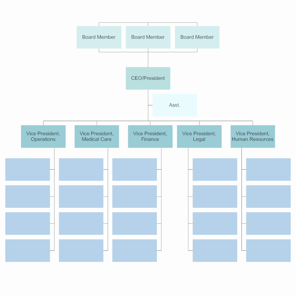 Word organizational Chart Template Elegant organizational Chart Templates Templates for Word Ppt
