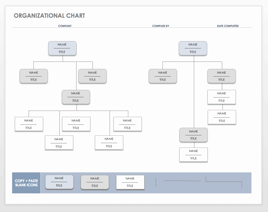 Word organizational Chart Template Lovely Free organization Chart Templates for Word