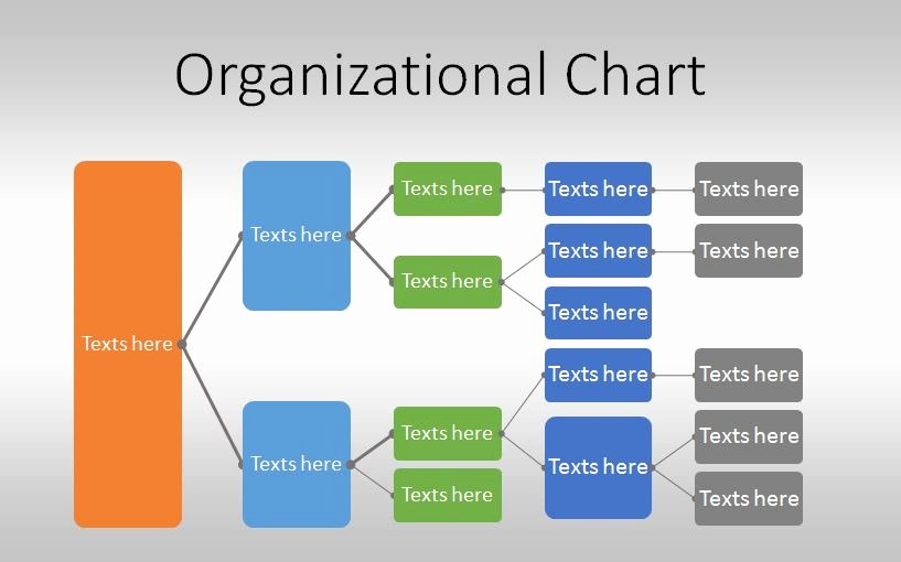 Word organizational Chart Template New 40 Free organizational Chart Templates Word Excel
