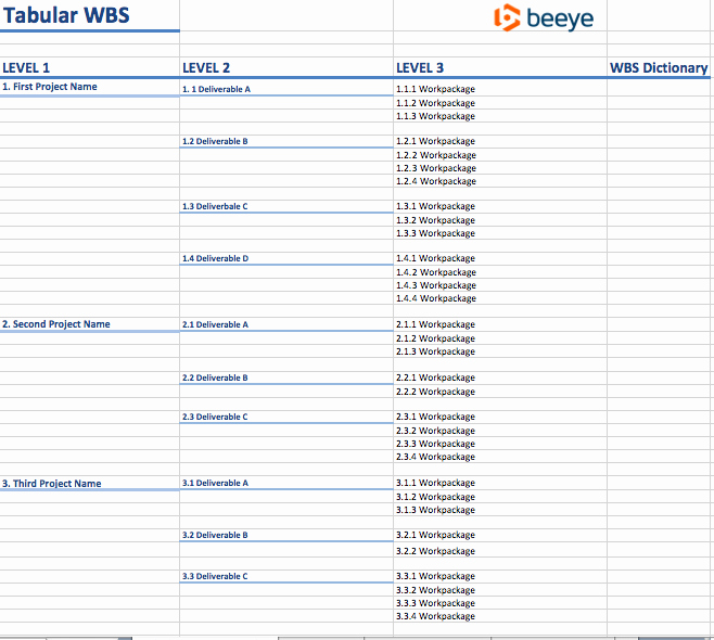 Work Breakdown Structure Excel Template Awesome Wbs Template How to Create A Work Breakdown Structure In