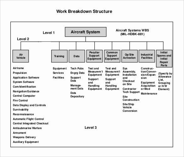 Work Breakdown Structure Excel Template Best Of 11 Work Breakdown Structure Templates