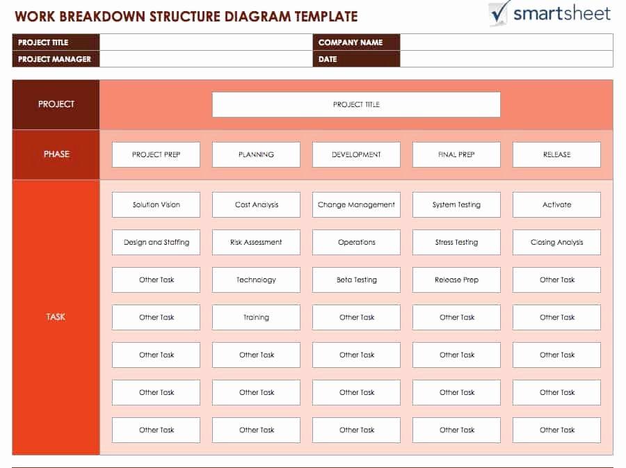 Work Breakdown Structure Excel Template Best Of Free Work Breakdown Structure Templatessmartsheet