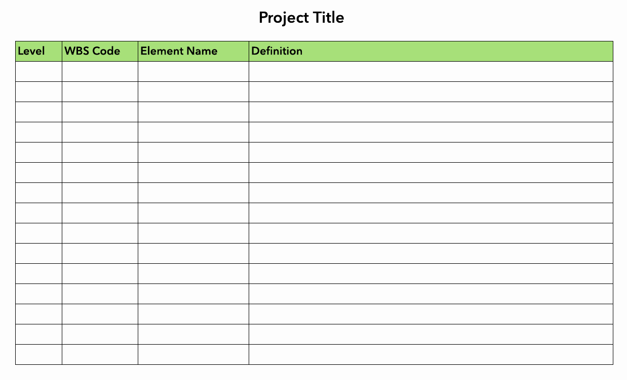 Work Breakdown Structure Excel Template Elegant How to Create A Work Breakdown Structure