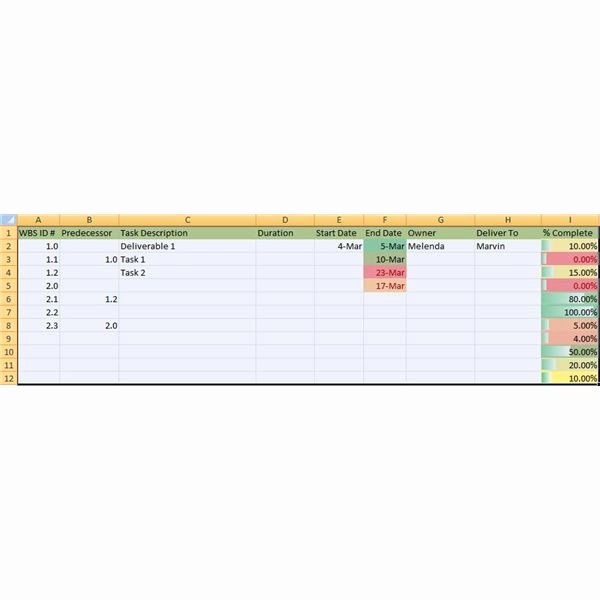 Work Breakdown Structure Excel Template Elegant How to Create An Excel Work Breakdown Structure Wbs