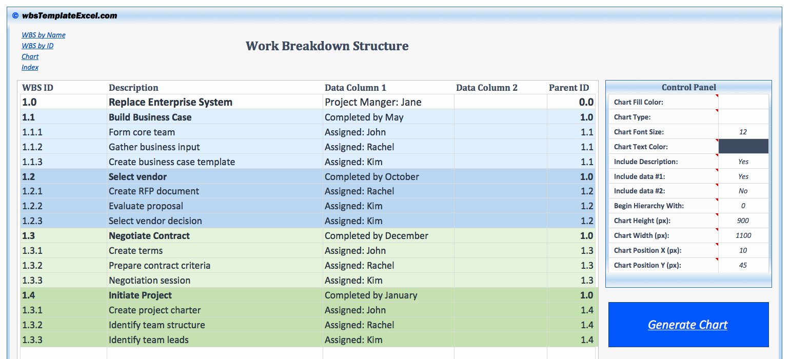 Work Breakdown Structure Excel Template Inspirational Work Breakdown Structure Template Excel