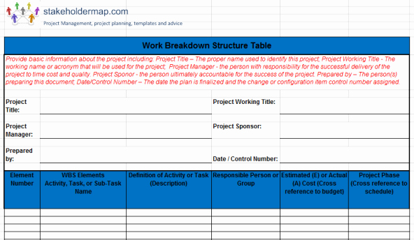 Work Breakdown Structure Excel Template Lovely Work Breakdown Structure Wbs Excel