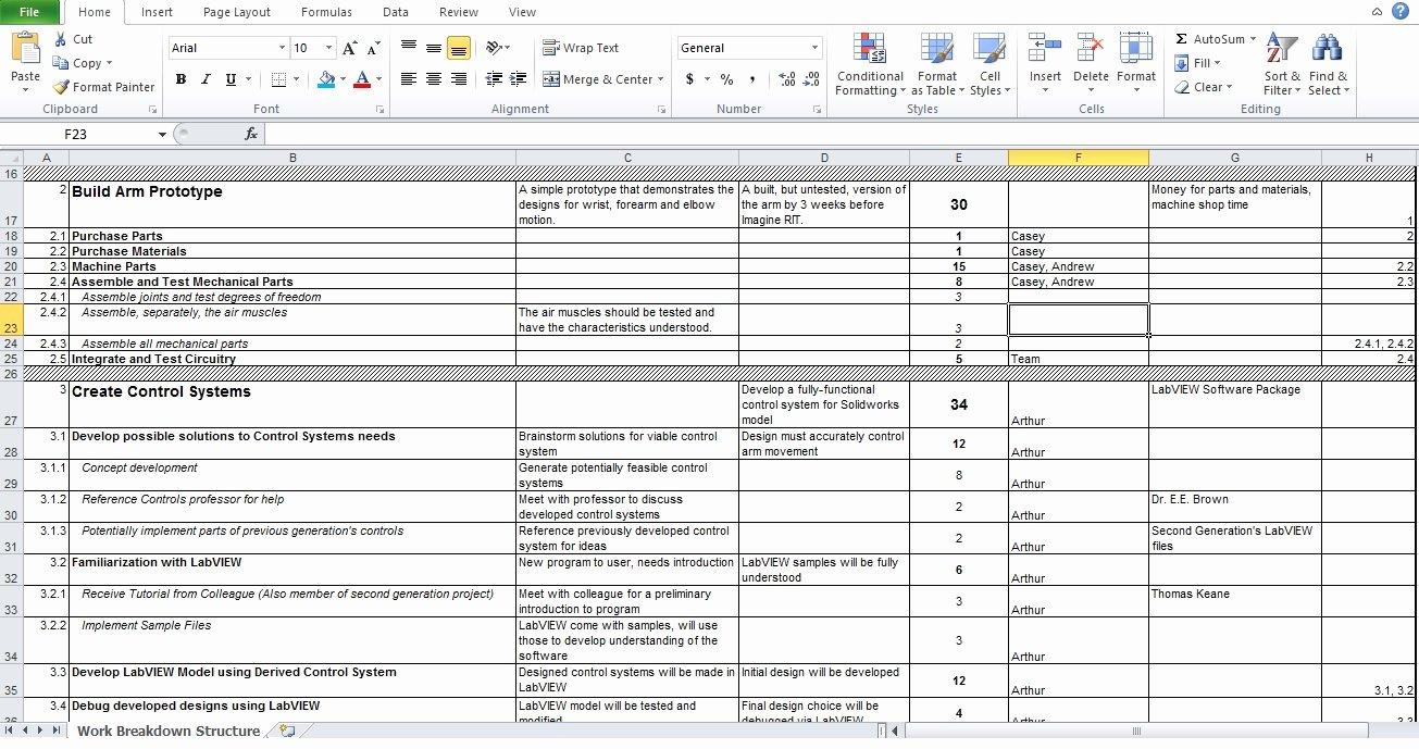 Work Breakdown Structure Excel Template Luxury Work Breakdown Structure Excel Template Wbs Excel Tmp