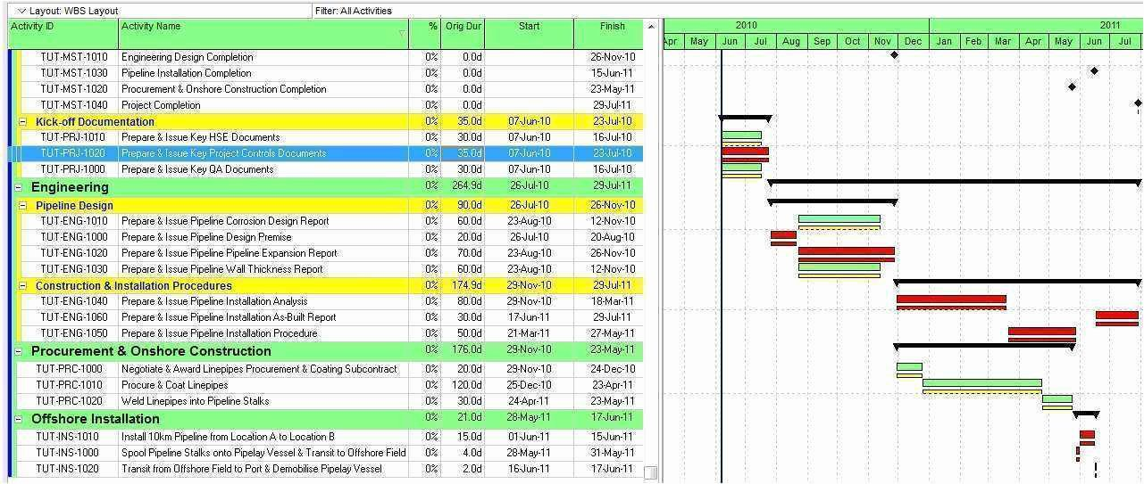 Work Breakdown Structure Excel Template Unique Free Collection 49 Wbs Template Excel Picture