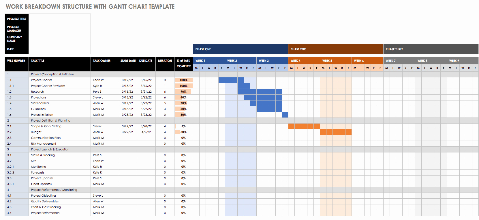 Work Breakdown Structure Excel Template Unique Free Work Breakdown Structure Templates