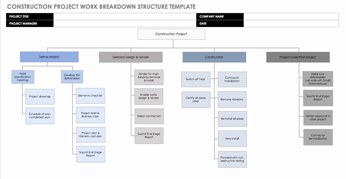 Work Breakdown Structure Template Excel Awesome Wbs Template Excel