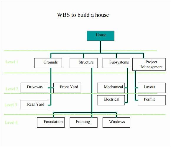 Work Breakdown Structure Template Excel Awesome Work Breakdown Structure Template