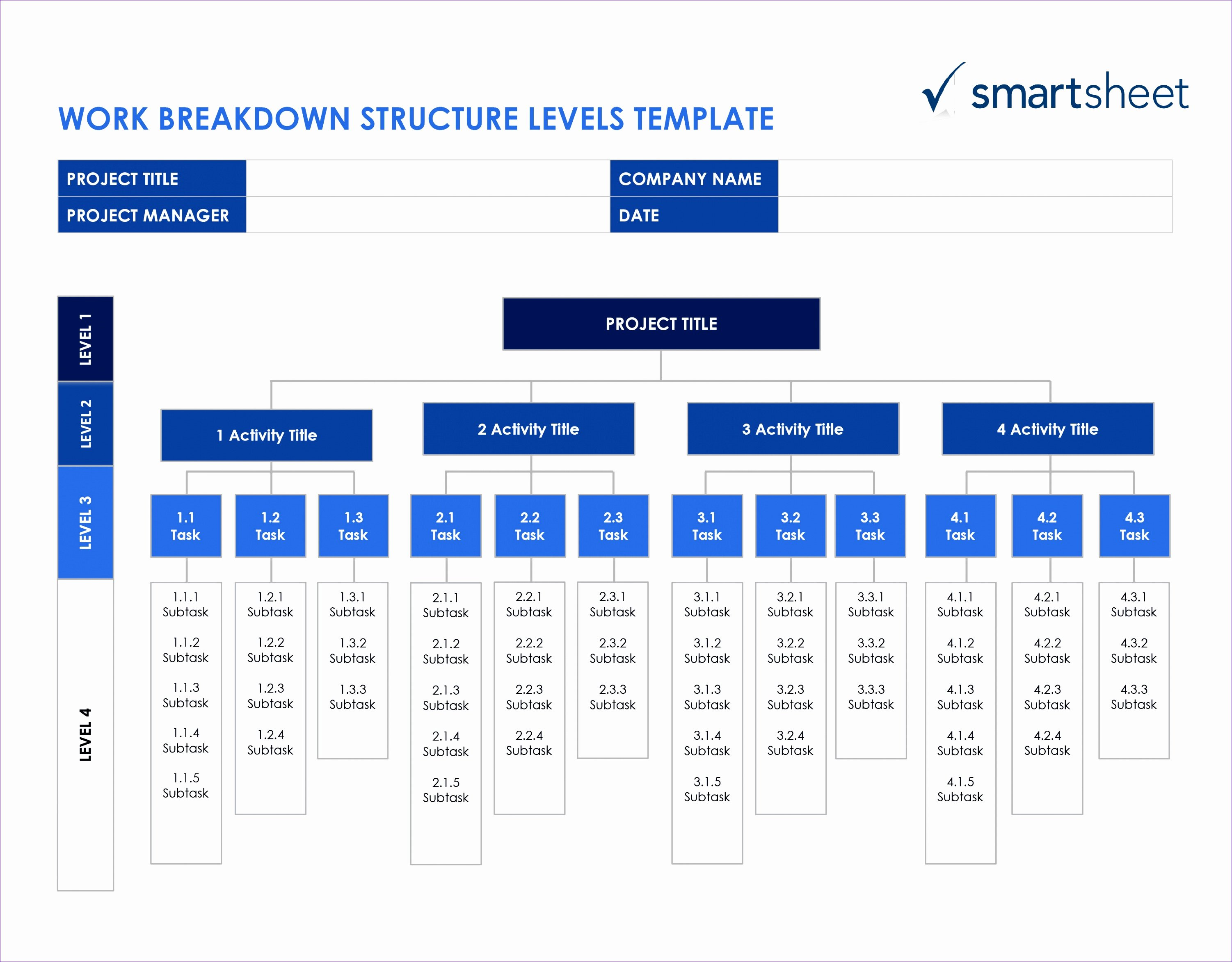 Work Breakdown Structure Template Excel Beautiful 8 Resource Planning Template In Excel Exceltemplates