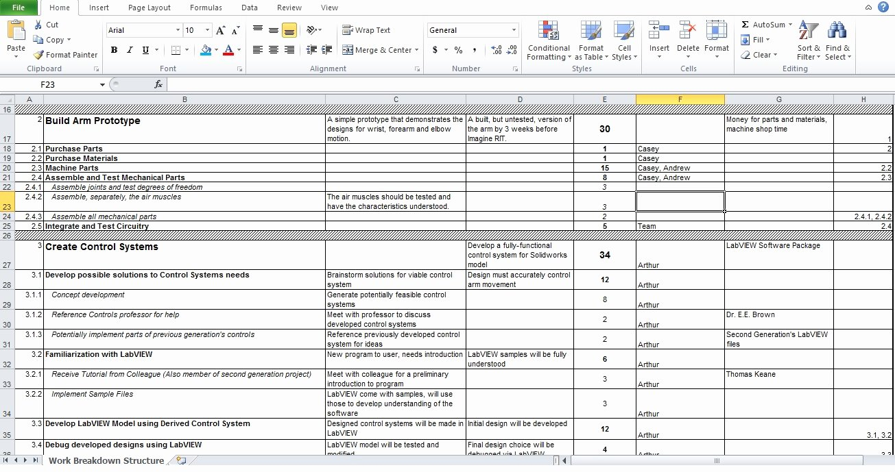 Work Breakdown Structure Template Excel Elegant Work Breakdown Structure Excel Template Wbs Excel Tmp