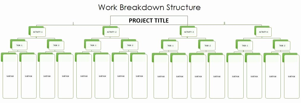 Work Breakdown Structure Template Excel Lovely Work Breakdown Structure Template for Excel