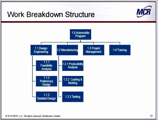 Work Breakdown Structure Template Excel Luxury 6 Wbs Excel Template Exceltemplates Exceltemplates