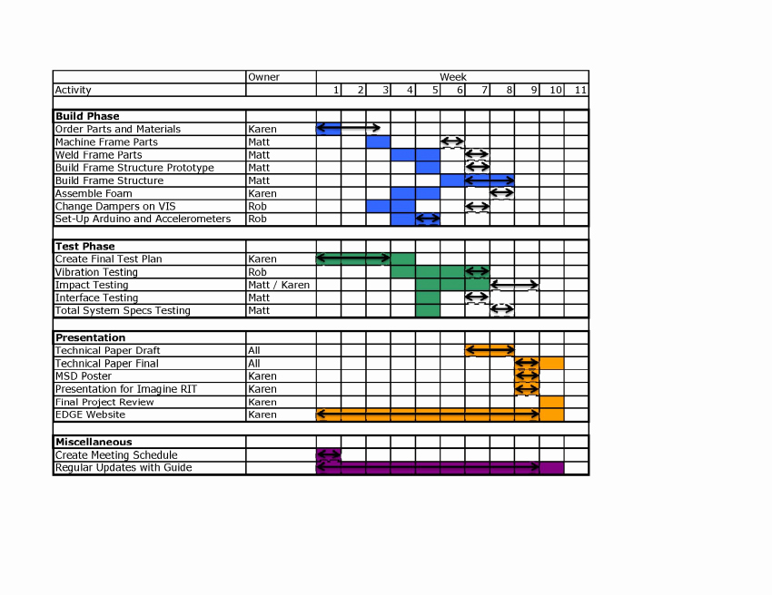 Work Breakdown Structure Template Excel New Work Breakdown Structure Template
