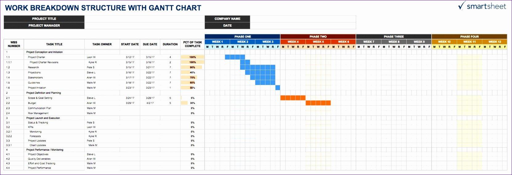 Work Breakdown Structure Template Excel Unique 10 Project Wbs Template Excel Exceltemplates