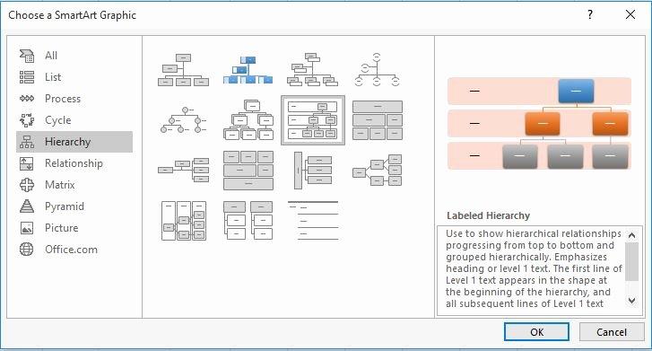 Work Breakdown Structure Template Excel Unique Defining Work Breakdown Structures with Excel Site