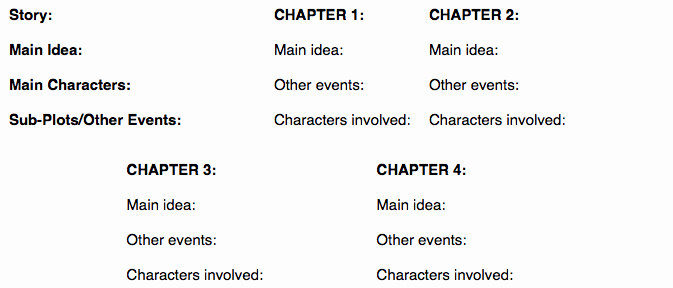 Writing A Book Outline Template Lovely Outlining and Storyboarding Your Novel